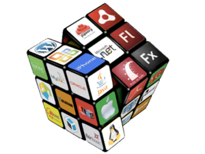 Ankara Yazılım ve Programlama